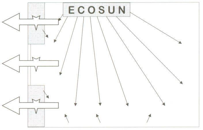 promieniowanie promienniki ecosun rotal - Seite Home